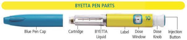 byetta-39